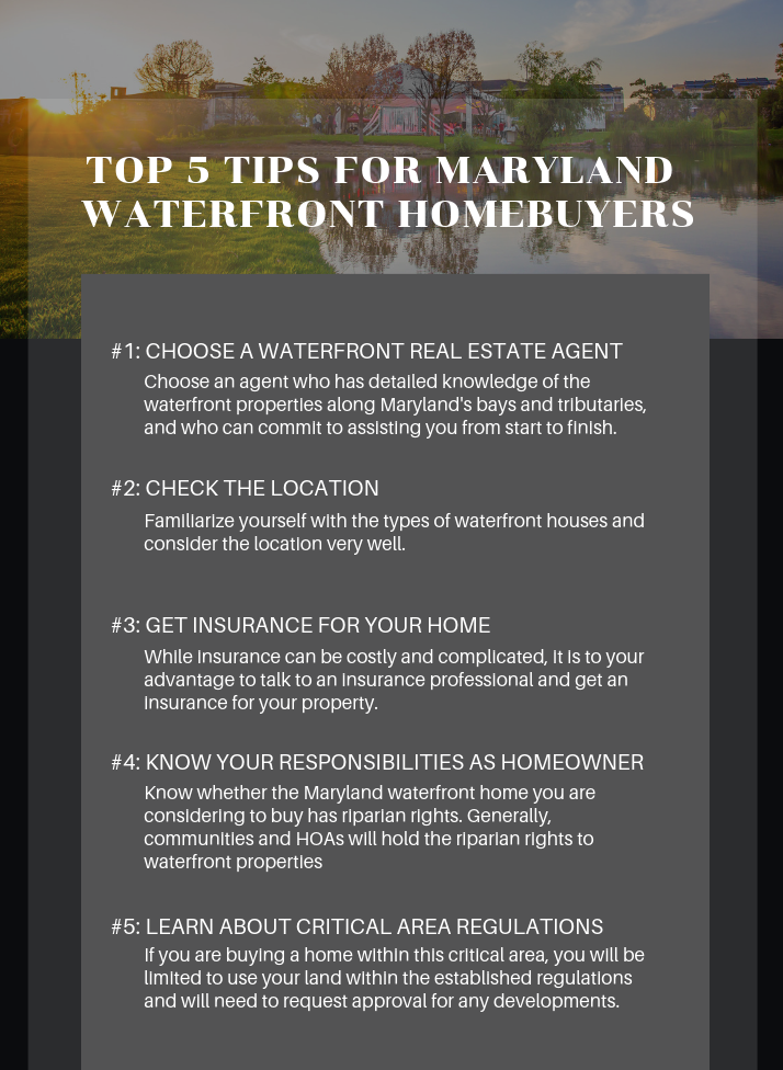Infographic Showing the Top 5 Tips for Buying Waterfront Property in Maryland